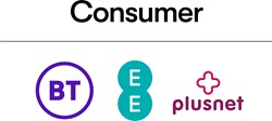 BT Consumer